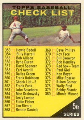 1961 Topps  Checklist #361-blk Baseball Card