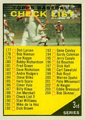 1961 Topps  Checklist #189 Baseball Card