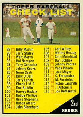 1961 Topps  Checklist #98-#blk Baseball Card