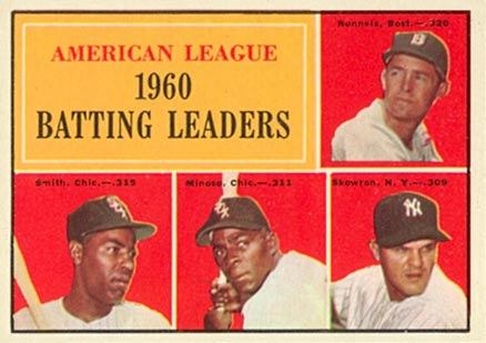 1961 Topps Minnie Minoso #42 Baseball Card