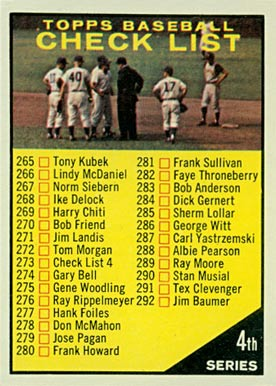 1961 Topps  Checklist #273c-339 Baseball Card