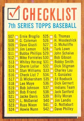 1962 Topps  Checklist #516wht Baseball Card