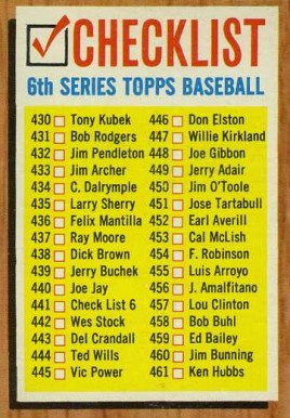 1962 Topps  Checklist #441Lg Baseball Card