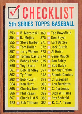 1962 Topps  Checklist #367 Baseball Card