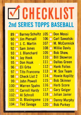 1962 Topps  Checklist #98 Baseball Card