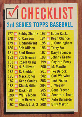 1962 Topps  Checklist #192-, Baseball Card