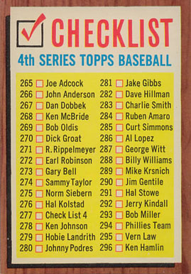 1962 Topps  Checklist #277 Baseball Card
