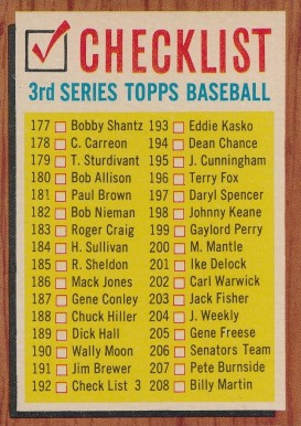 1962 Topps  Checklist #192-no, Baseball Card