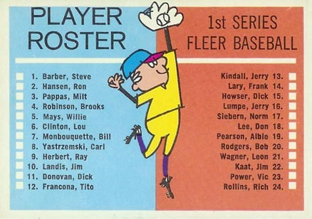1963 Fleer   #Checklist Baseball Card