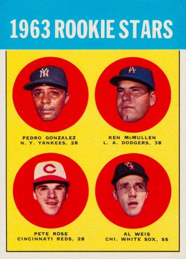1963 Topps 1963 Rookie Stars #537 Baseball Card