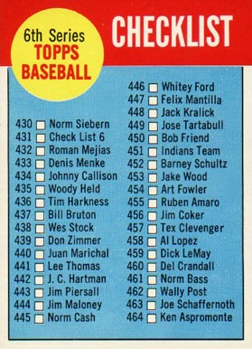 1963 Topps  Checklist #431-wht Baseball Card