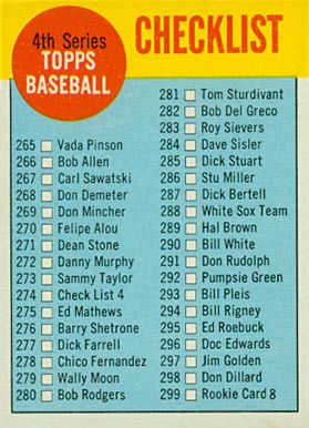 1963 Topps  Checklist #274 Baseball Card