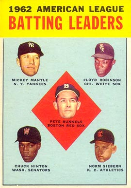 1963 Topps Chuck Hinton #2 Baseball Card