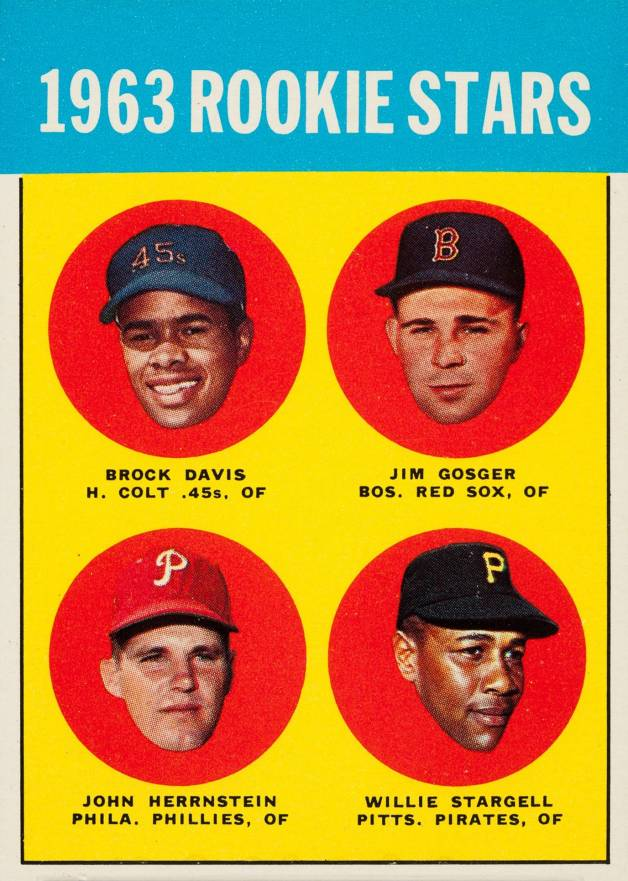 1963 Topps 1963 Rookie Stars #553 Baseball Card