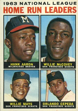 1964 Topps Hank Aaron #9 Baseball Card