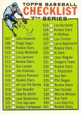1964 Topps 7th Series Checklist 507-587) #517 Baseball Card