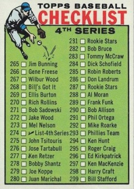 1964 Topps  Checklist #274 Baseball Card