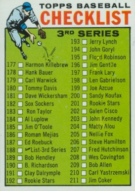 1964 Topps  Checklist #188 Baseball Card