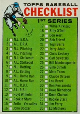 1964 Topps  Checklist #76 Baseball Card
