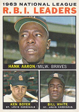 1964 Topps Hank Aaron #11 Baseball Card