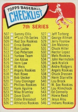 1965 Topps  Checklist #508-LG Baseball Card