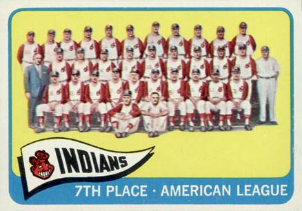 1965 Topps Indians Team #481 Baseball Card