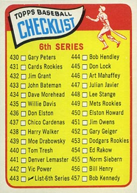 1965 Topps  Checklist #443 Baseball Card