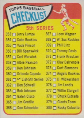 1965 Topps  Checklist #361 Baseball Card