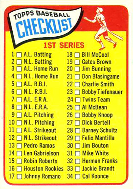 1965 Topps  Checklist #79-c Baseball Card
