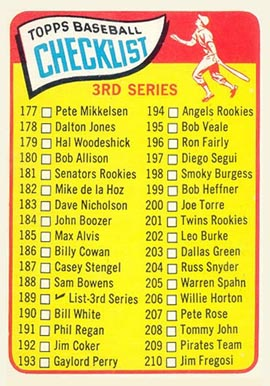 1965 Topps  Checklist #189 Baseball Card
