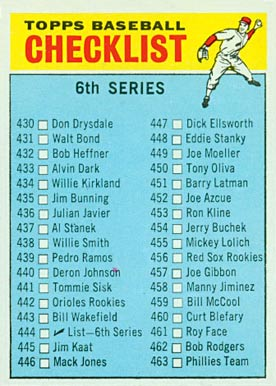 1966 Topps  Checklist #444-Red Baseball Card