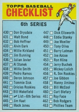 1966 Topps  Checklist #444-R. Baseball Card