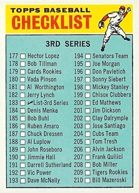 1966 Topps  Checklist #183-lg Baseball Card