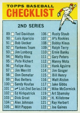 1966 Topps  Checklist #101-henry Baseball Card