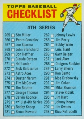 1966 Topps 4th Series Checklist (265-352) #279r Baseball Card
