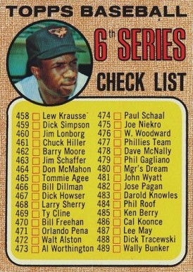 1968 Topps 6th Series Checklist (458-533) #454no Baseball Card