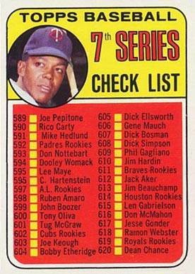 1969 Topps Tony Oliva #582-wht Baseball Card