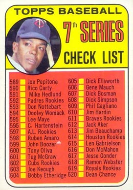 1969 Topps Tony Oliva #582-red Baseball Card