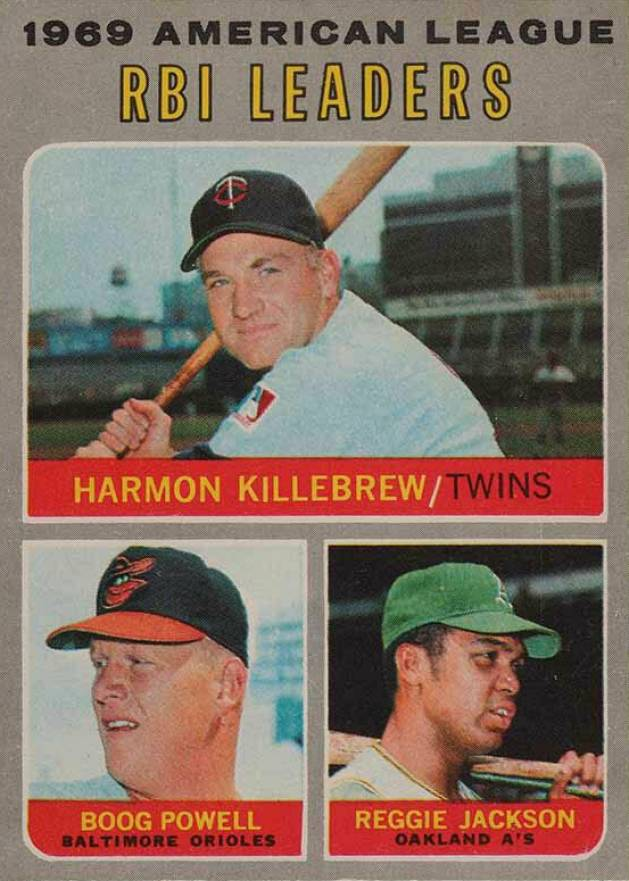 1970 O-Pee-Chee A.L. R.B.I. Leaders #64 Baseball Card