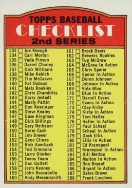 1972 Topps  Checklist #103 Baseball Card