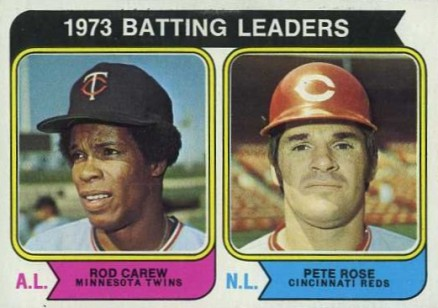 1974 Topps Rod Carew #201 Baseball Card
