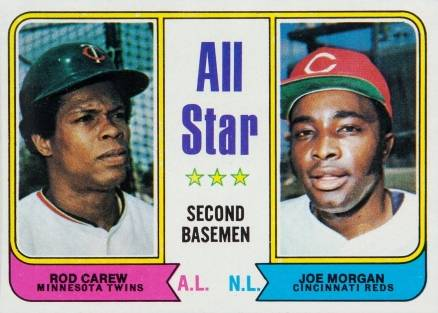 1974 Topps All-Star Second Basemen #333 Baseball Card