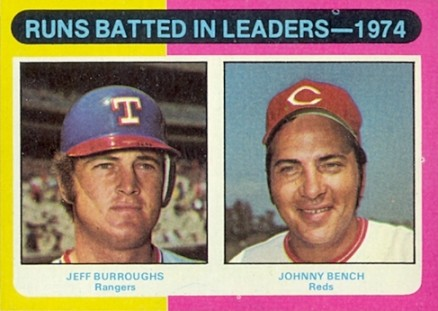 1975 Topps R.B.I. Leaders #308 Baseball Card