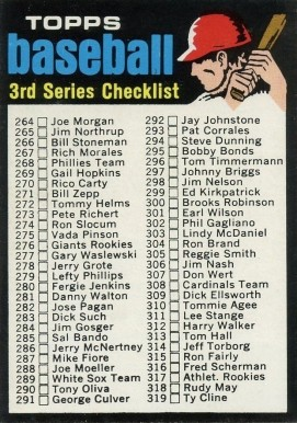 1971 Topps 3rd Series Checklist (264-393) #206-red Baseball Card