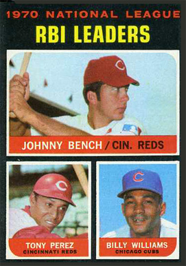 1971 Topps Johnny Bench 64 Baseball Card Value Price Guide