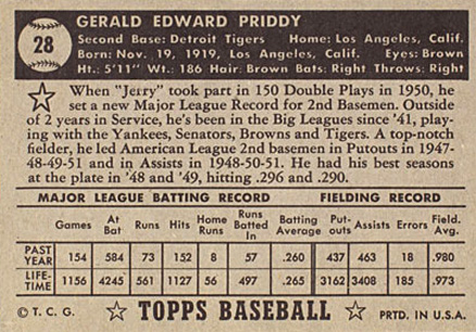 1952 Topps Jerry Priddy #28b Baseball Card