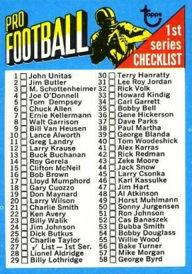 1971 Topps Checklist 1-132 #27 Football Card
