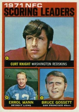 1972 Topps NFC Scoring Leaders #8 Football Card
