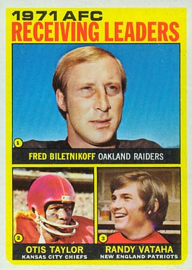 1972 Topps AFC Receiving Leaders #5 Football Card