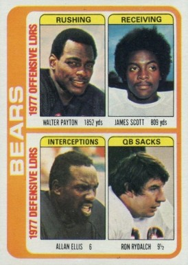 1978 Topps Bears Team Leaders #504 Football Card
